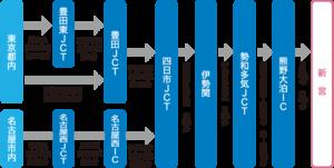 神倉神社 アクセス
